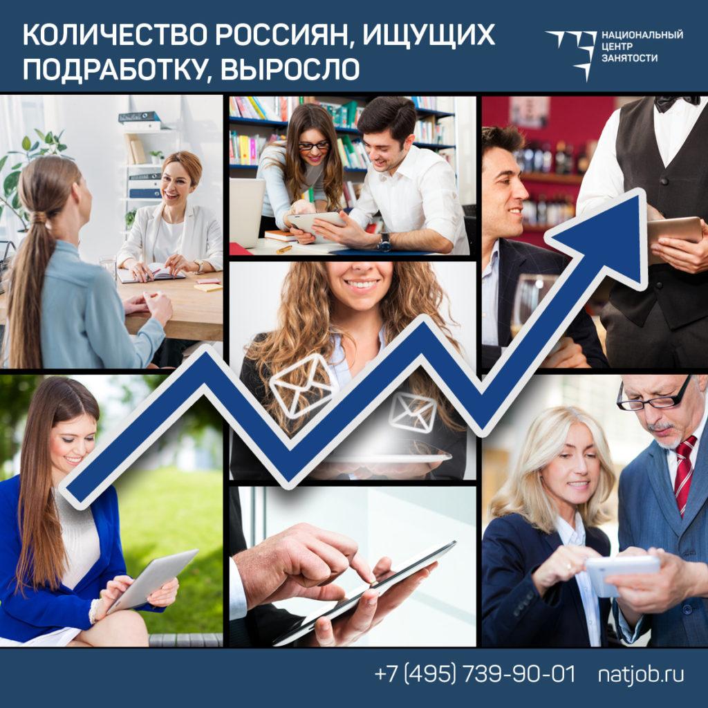 Количество россиян, ищущих подработку, выросло