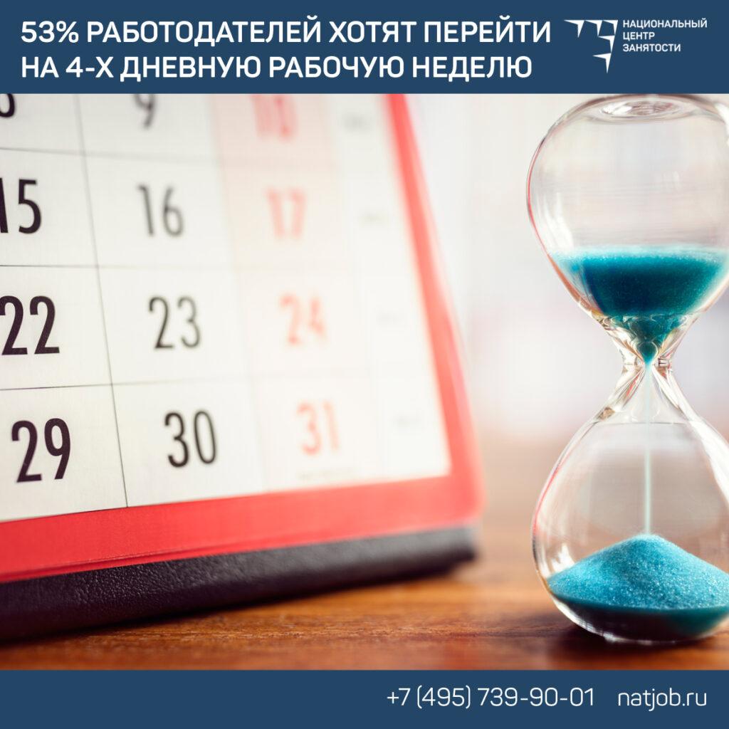 53% работодателей хотят перейти на 4-х дневную рабочую неделю